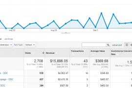 Monitoramento e estatísticas em lojas virtuais – parte 3/4