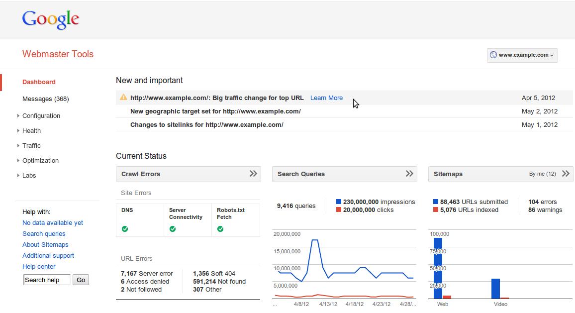 Google Webmaster Tools - imagem: reprodução