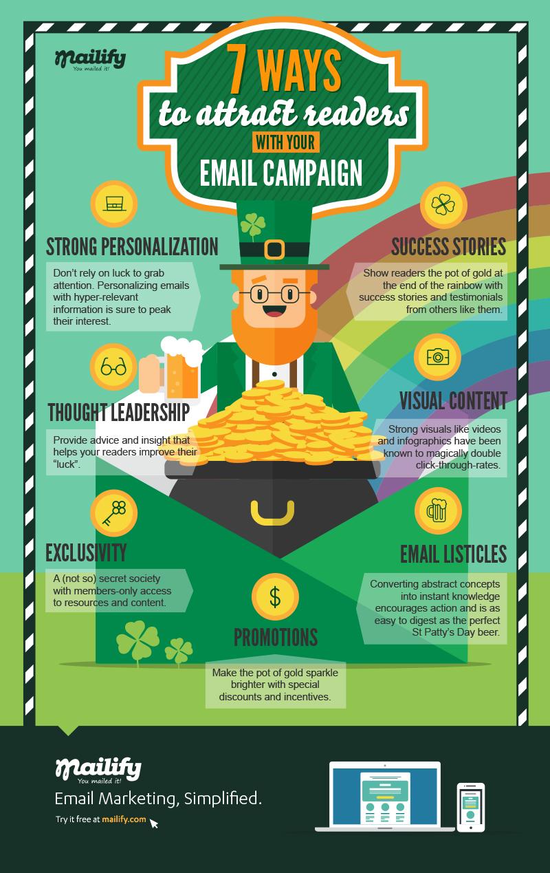 E-mails mais atraentes - imagem: Mailify/Reprodução
